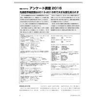 【特集Part2】: アンケート調査2016