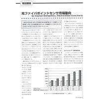 【特別寄稿】: ファイバポイントセンサ市場動向