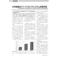 【特別寄稿】:分布連続光ファイバセンサシステム市場予測