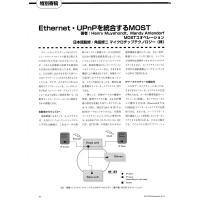 【特集Part2】: Ethernet・UPnPを統合するMOST