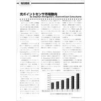 【総力特集】:光ポイントセンサ市場動向