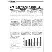【特別寄稿】: コンポーネントレベル光アッテネータの市場トレンド